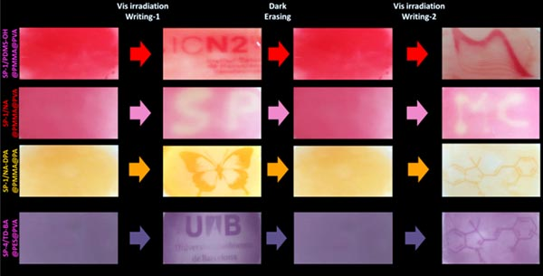 Image of the solid materials with highly tunable photochromic performances, obtained in the research (Nanosfun/ICN2).
