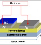 A photothermoelectric cell converts thermal energy into electricity